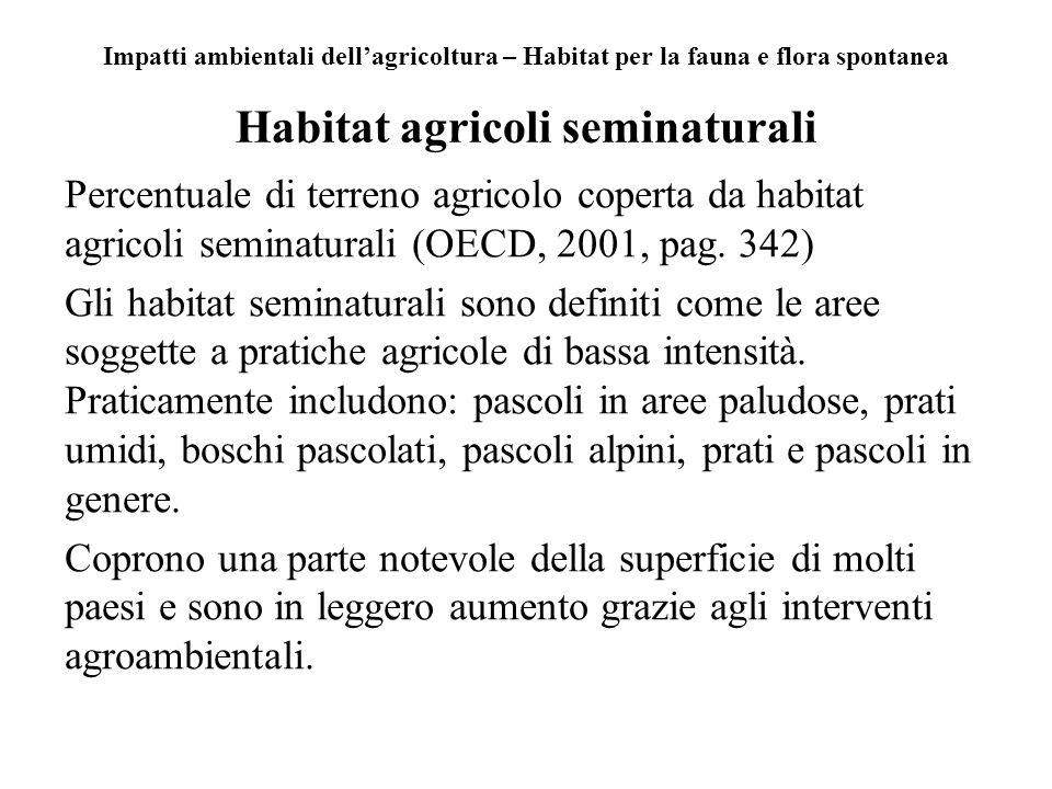 Impatti ambientali dellagricoltura – Habitat per la fauna e flora spontanea Habitat agricoli seminaturali Percentuale di terreno agricolo coperta da h