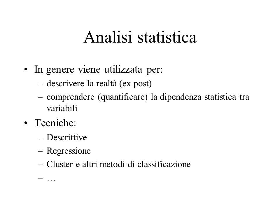 Analisi statistica In genere viene utilizzata per: –descrivere la realtà (ex post) –comprendere (quantificare) la dipendenza statistica tra variabili Tecniche: –Descrittive –Regressione –Cluster e altri metodi di classificazione –…