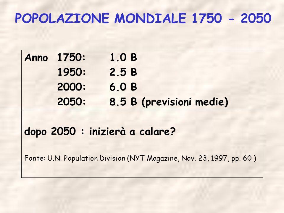 Anno 1750:1.0 B 1950:2.5 B 2000:6.0 B 2050:8.5 B (previsioni medie) dopo 2050 : inizierà a calare? Fonte: U.N. Population Division (NYT Magazine, Nov.