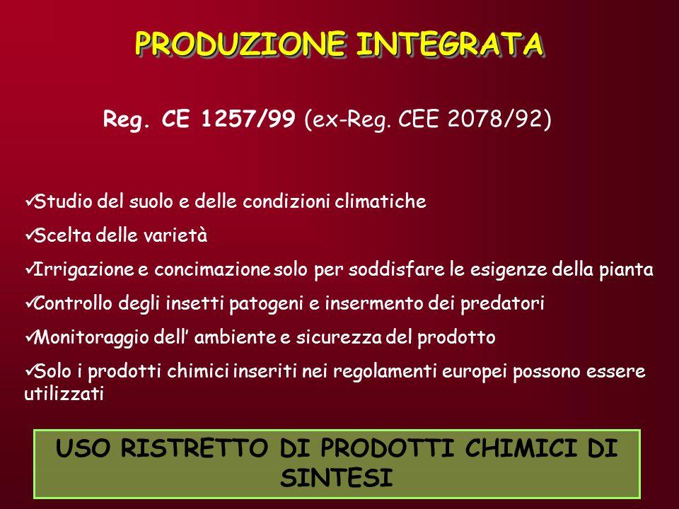 PRODUZIONE BIOLOGICA Reg.