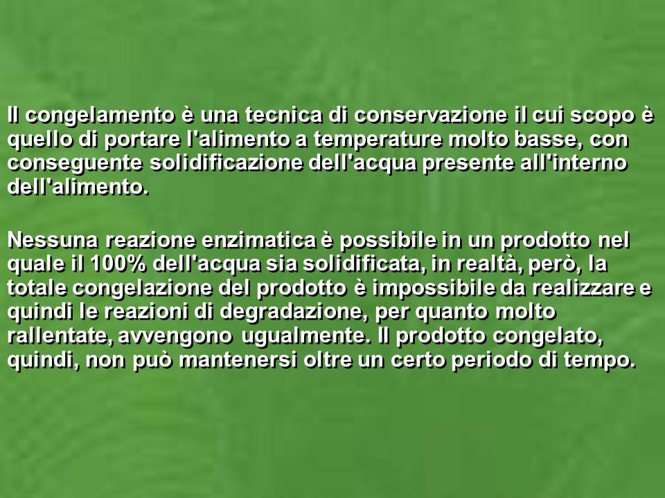 Oli di semi Girasole Arachide (rettificato per eliminare aflatossine) Soia (a.