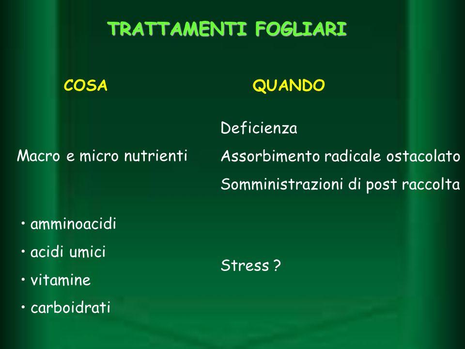 TRATTAMENTI FOGLIARI Macro e micro nutrienti Stress ? amminoacidi acidi umici vitamine carboidrati Deficienza Assorbimento radicale ostacolato Sommini