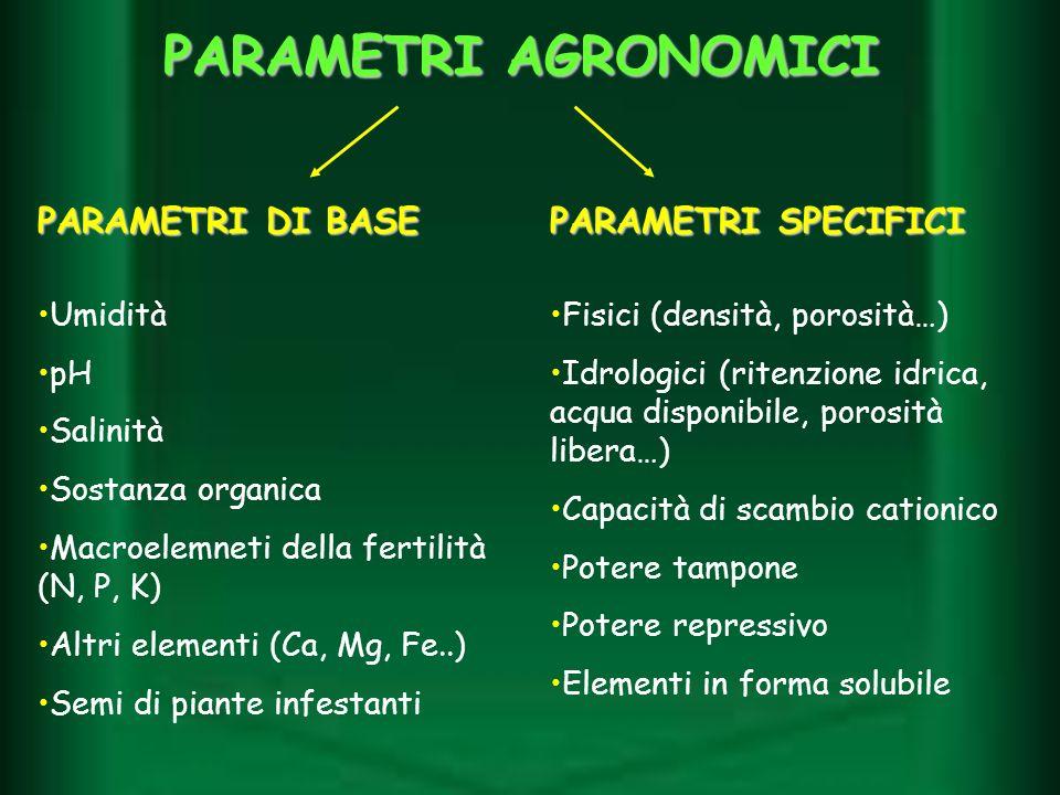 PARAMETRI AGRONOMICI PARAMETRI DI BASE PARAMETRI SPECIFICI Umidità pH Salinità Sostanza organica Macroelemneti della fertilità (N, P, K) Altri element