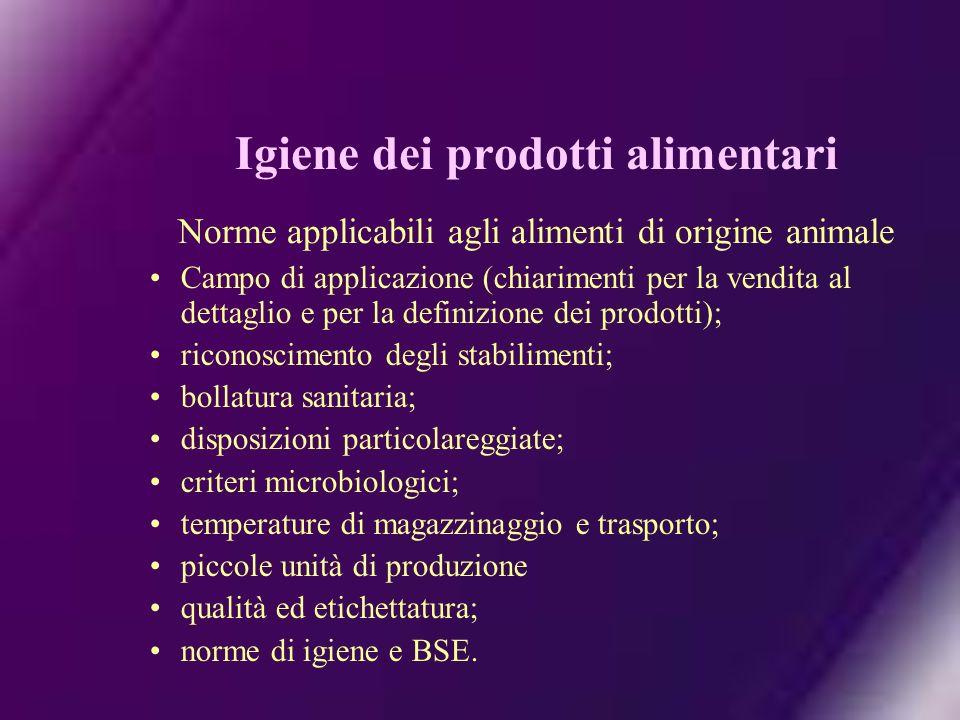 Igiene dei prodotti alimentari Norme applicabili agli alimenti di origine animale Campo di applicazione (chiarimenti per la vendita al dettaglio e per
