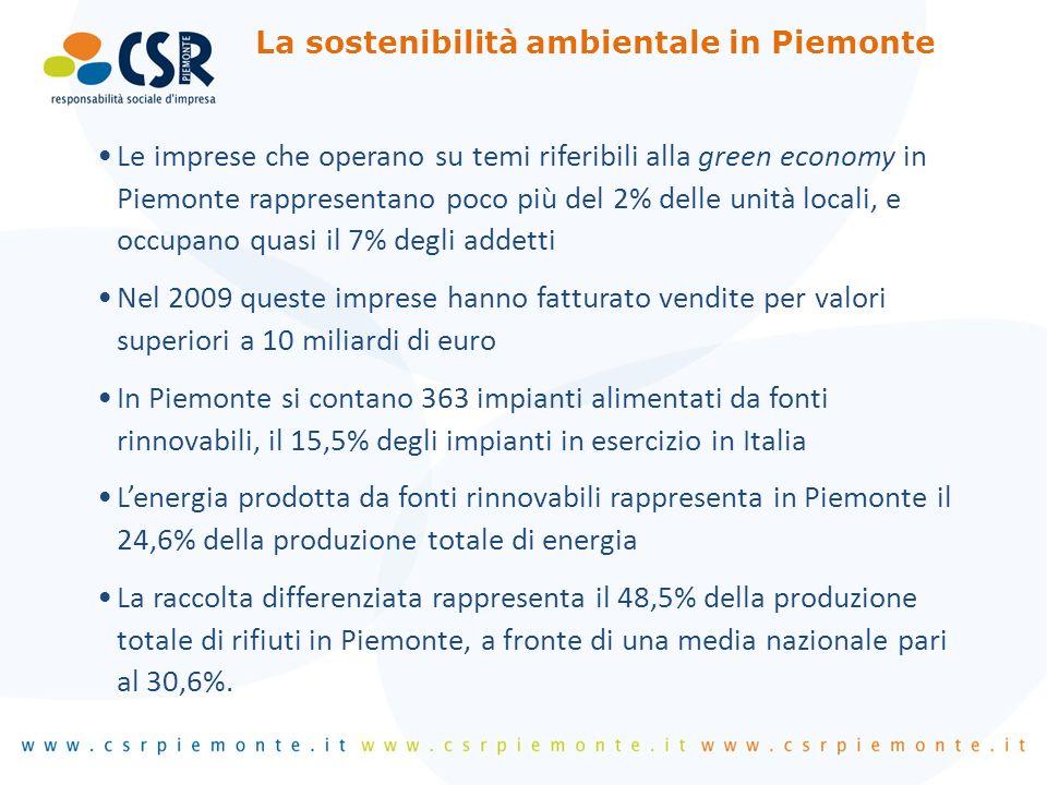 La sostenibilità ambientale in Piemonte Le imprese che operano su temi riferibili alla green economy in Piemonte rappresentano poco più del 2% delle unità locali, e occupano quasi il 7% degli addetti Nel 2009 queste imprese hanno fatturato vendite per valori superiori a 10 miliardi di euro In Piemonte si contano 363 impianti alimentati da fonti rinnovabili, il 15,5% degli impianti in esercizio in Italia Lenergia prodotta da fonti rinnovabili rappresenta in Piemonte il 24,6% della produzione totale di energia La raccolta differenziata rappresenta il 48,5% della produzione totale di rifiuti in Piemonte, a fronte di una media nazionale pari al 30,6%.