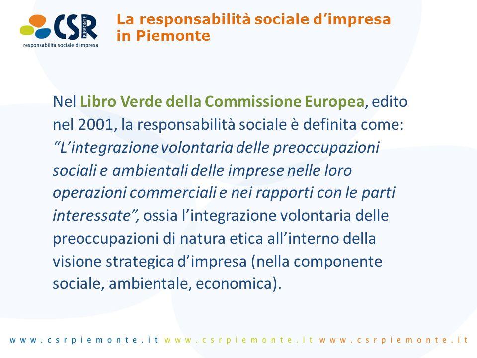 Unioncamere Piemonte e Regione Piemonte condividono un progetto innovativo sul territorio regionale: diffondere la cultura dimpresa responsabile con la finalità di migliorare la COMPETITIVITA del sistema produttivo, in particolare delle Pmi, e di sviluppare i concetti di benessere organizzativo e di sostenibilità La responsabilità sociale dimpresa in Piemonte