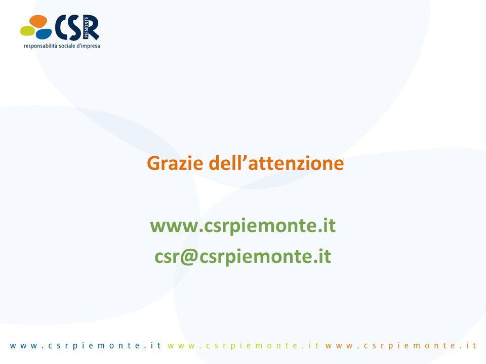 Grazie dellattenzione www.csrpiemonte.it csr@csrpiemonte.it