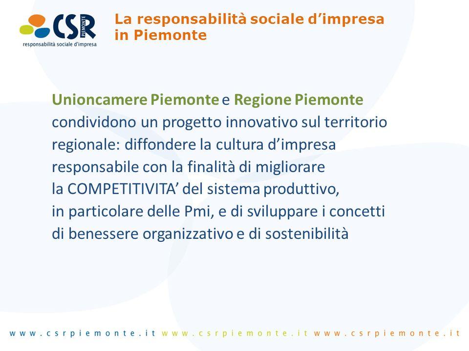 Workshop di DIFFUSIONE del progetto CSR Piemonte L uomo al centro.