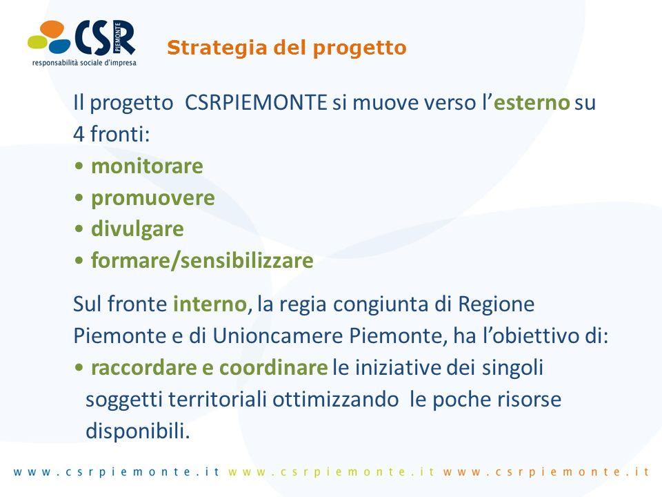 Il monitoraggio delle imprese responsabili in Piemonte si è articolato nelle seguenti fasi: Fase I Individuazione teorica delle pratiche CSR Fase II Creazione di un dataset di imprese potenzialmente attive sulla CSR Fase III Somministrazione di un questionario approfondito Fase IV Elaborazione dei risultati Ricerca sulladozione di pratiche CSR nelle imprese piemontesi