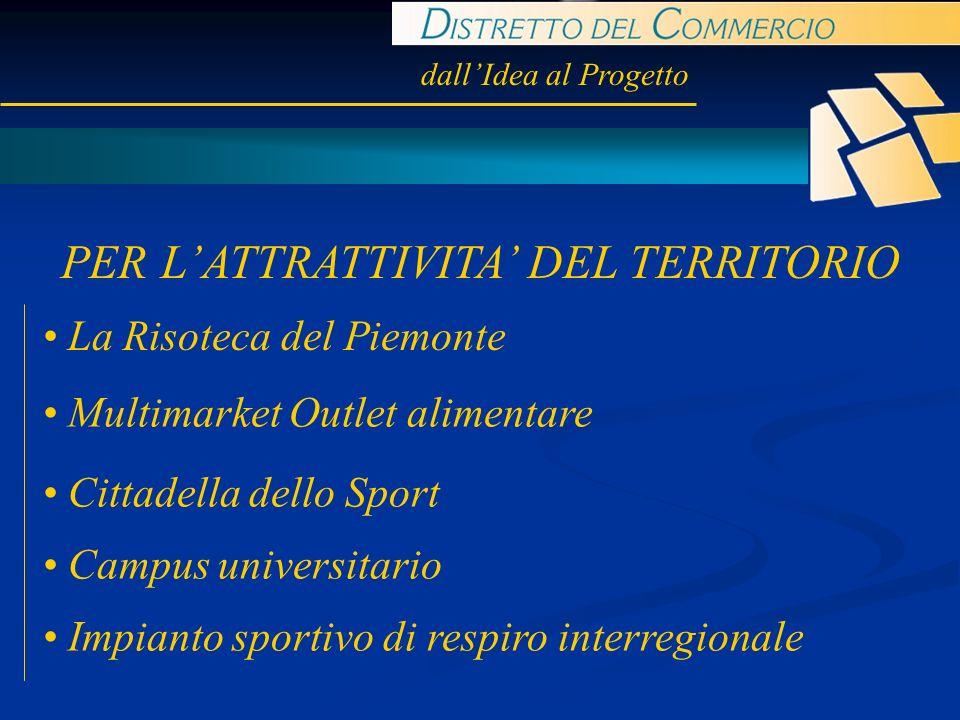 dallIdea al Progetto PER LATTRATTIVITA DEL TERRITORIO La Risoteca del Piemonte Multimarket Outlet alimentare Cittadella dello Sport Campus universitario Impianto sportivo di respiro interregionale