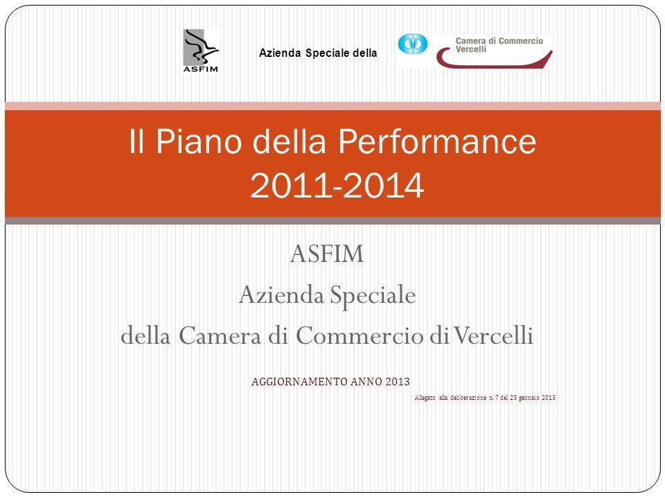 ASFIM Azienda Speciale della Camera di Commercio di Vercelli Il Piano della Performance 2011-2014 AGGIORNAMENTO ANNO 2013 Allegato alla deliberazione