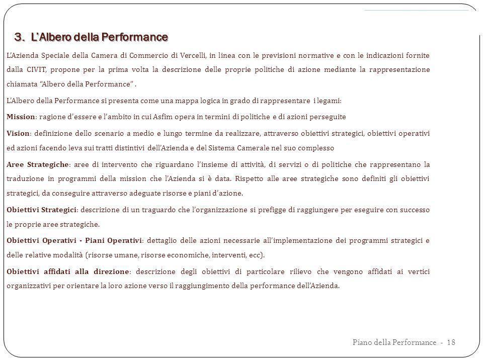 3. LAlbero della Performance LAzienda Speciale della Camera di Commercio di Vercelli, in linea con le previsioni normative e con le indicazioni fornit