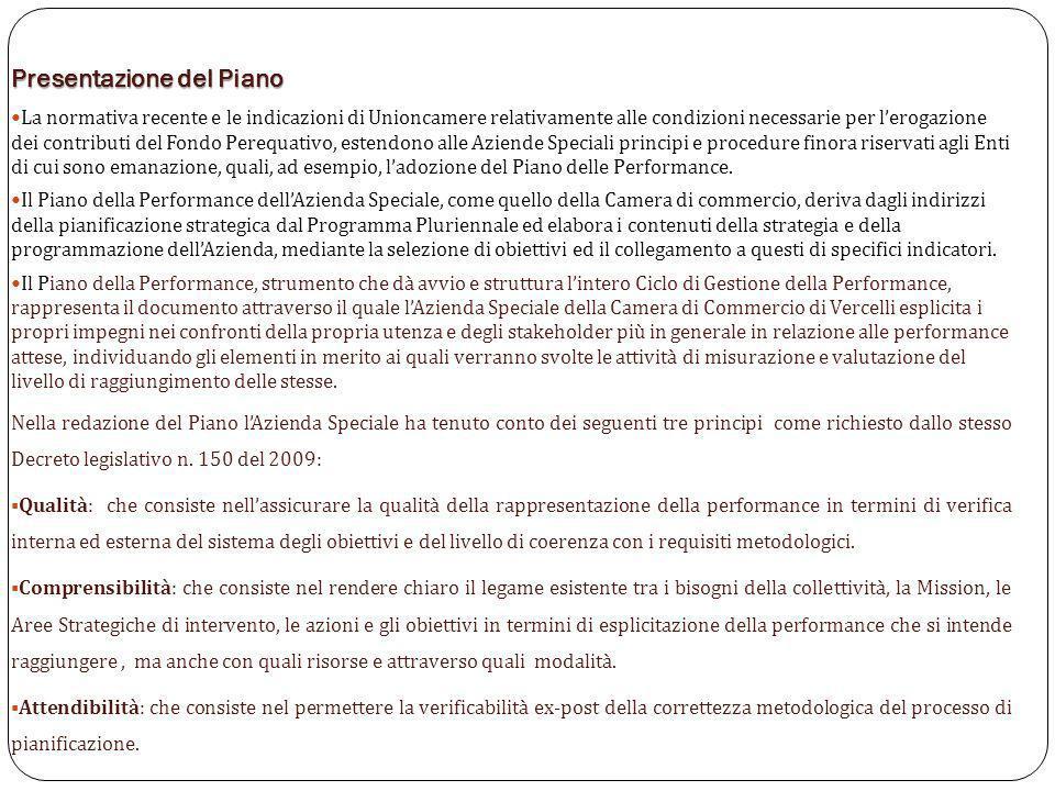 Presentazione del Piano In unottica di attenzione alla performance dellAzienda il documento diventa uno strumento per: Individuare ed incorporare le attese degli Stakeholder.