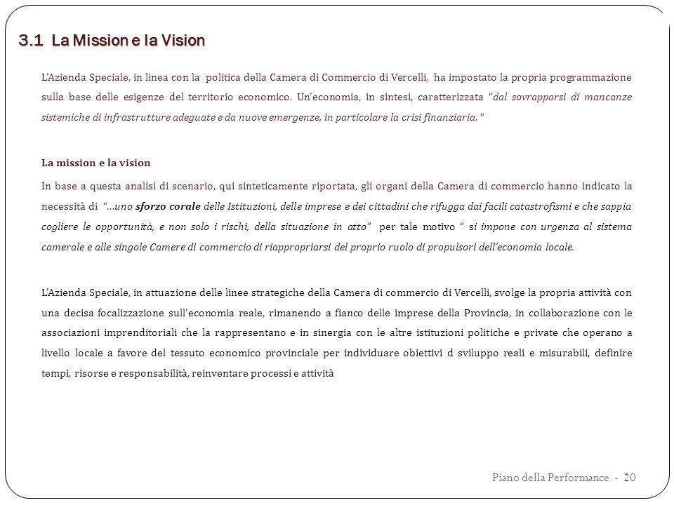 3.1 La Mission e la Vision LAzienda Speciale, in linea con la politica della Camera di Commercio di Vercelli, ha impostato la propria programmazione s