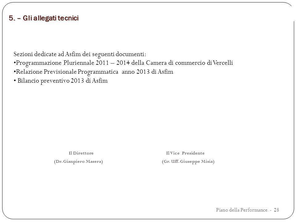 5. – Gli allegati tecnici Sezioni dedicate ad Asfim dei seguenti documenti: Programmazione Pluriennale 2011 – 2014 della Camera di commercio di Vercel