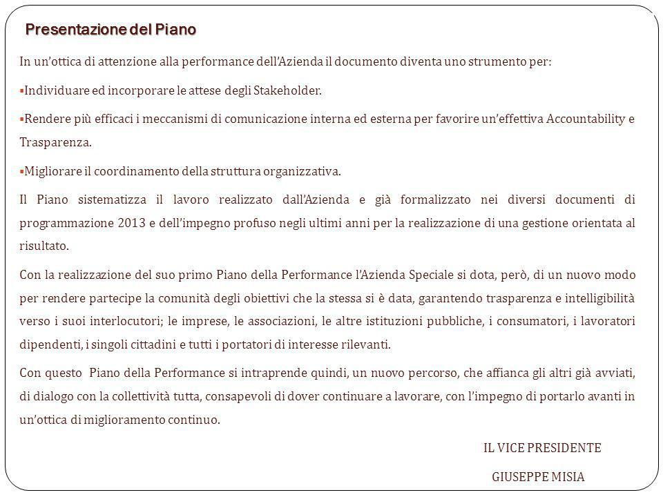 Presentazione del Piano In unottica di attenzione alla performance dellAzienda il documento diventa uno strumento per: Individuare ed incorporare le a