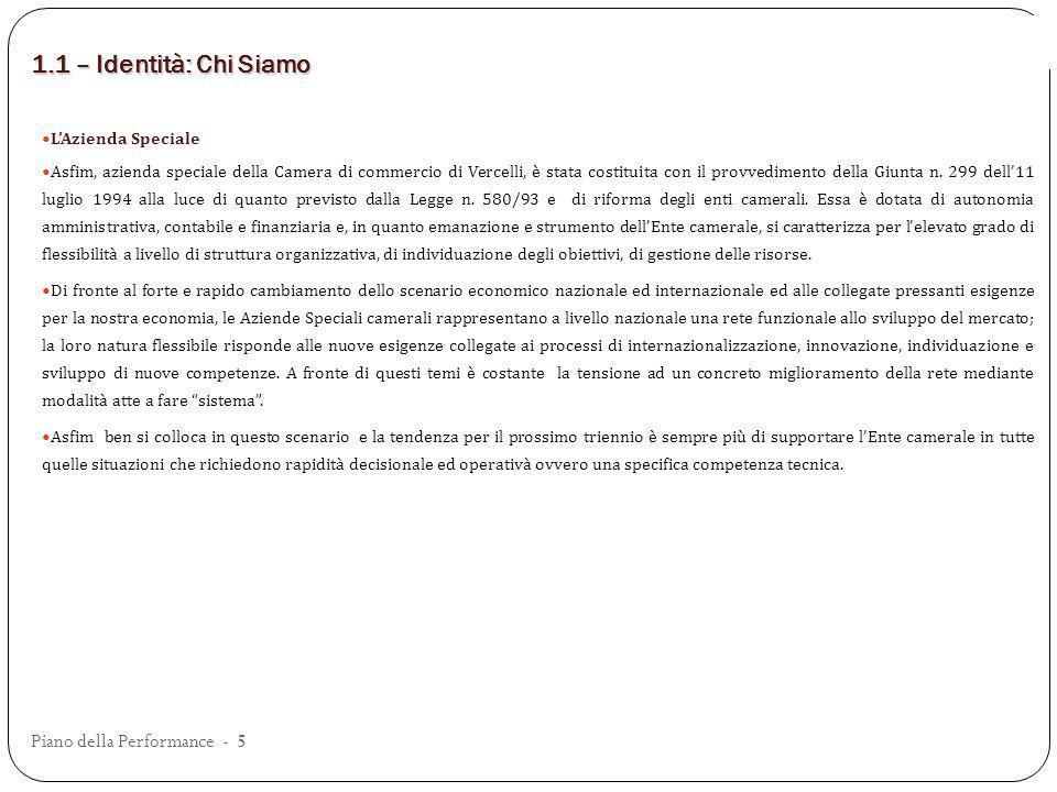 1.1 – Identità: Chi Siamo LAzienda Speciale Asfim, azienda speciale della Camera di commercio di Vercelli, è stata costituita con il provvedimento del