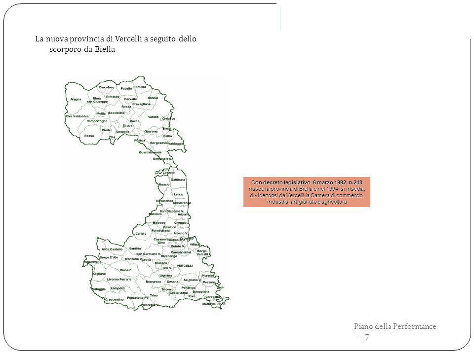 La nuova provincia di Vercelli a seguito dello scorporo da Biella Con decreto legislativo 6 marzo 1992, n.248 nasce la provincia di Biella e nel 1994