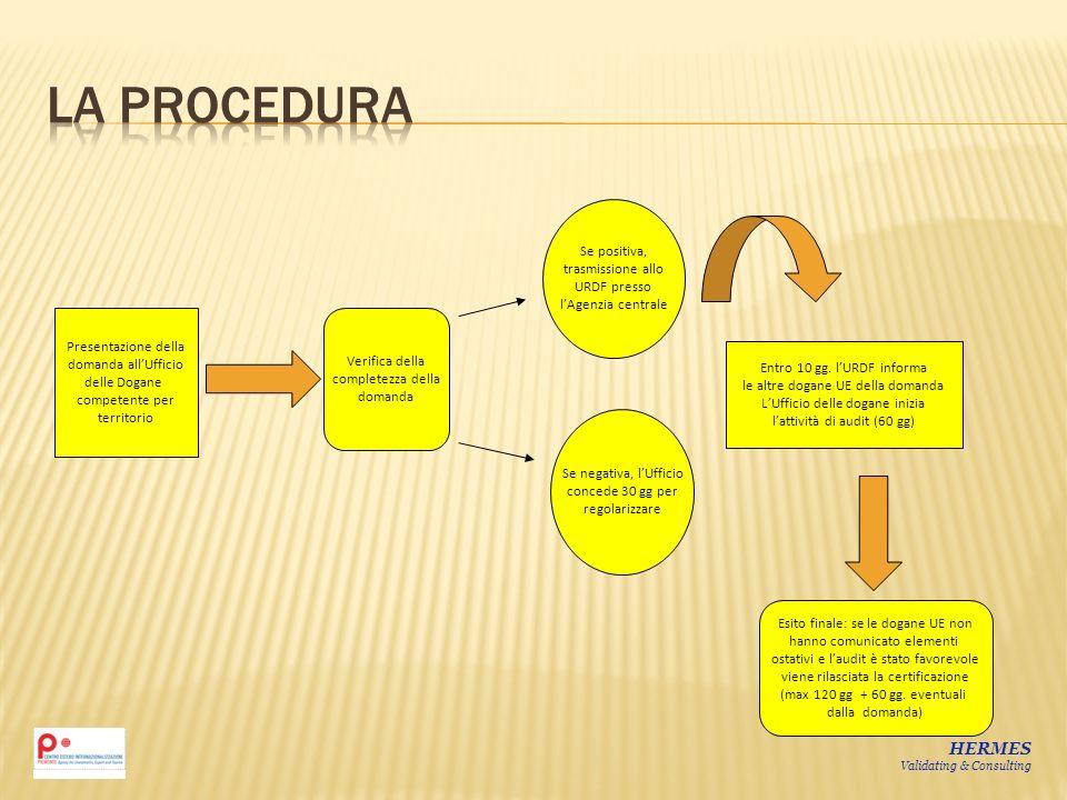 Presentazione della domanda allUfficio delle Dogane competente per territorio Verifica della completezza della domanda Se positiva, trasmissione allo