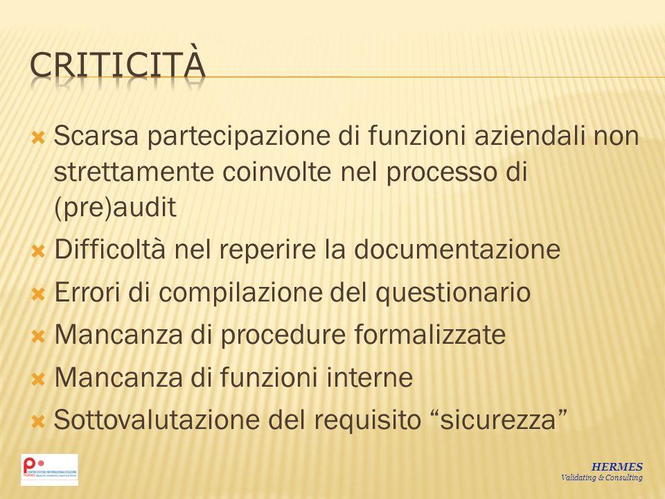 Scarsa partecipazione di funzioni aziendali non strettamente coinvolte nel processo di (pre)audit Difficoltà nel reperire la documentazione Errori di
