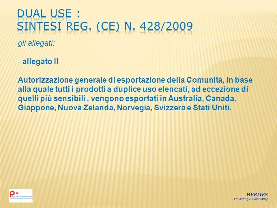 HERMES Validating & Consulting gli allegati: - allegato II Autorizzazione generale di esportazione della Comunità, in base alla quale tutti i prodotti