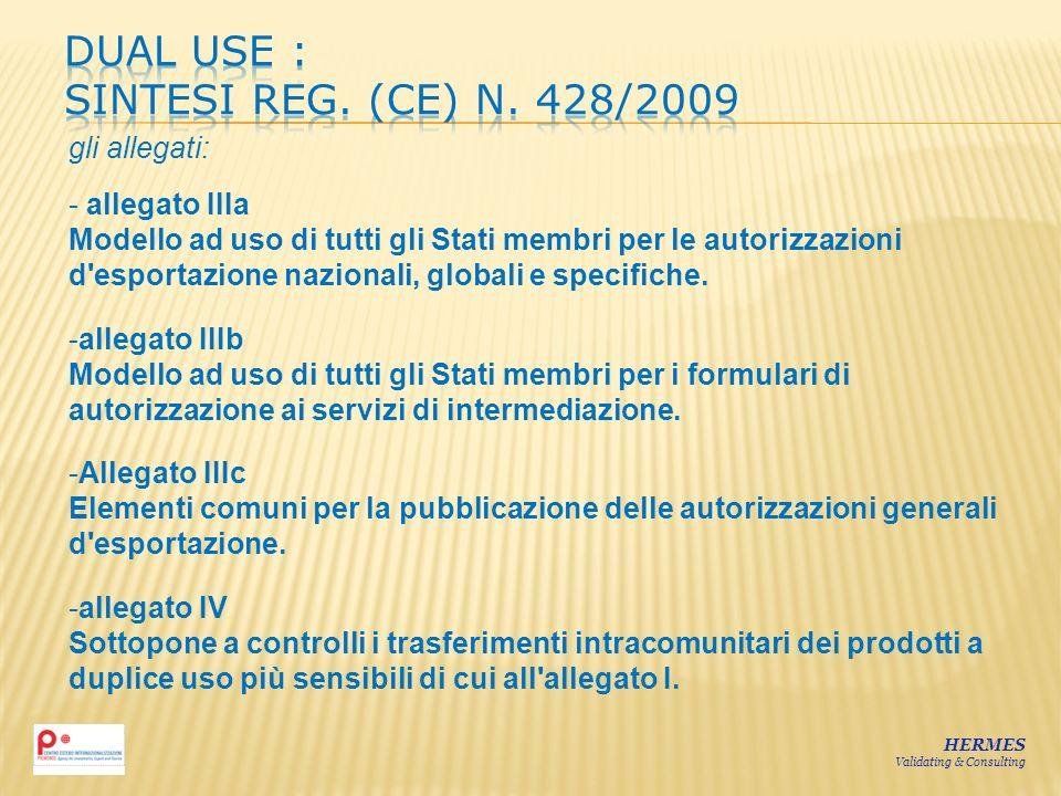 HERMES Validating & Consulting gli allegati: - allegato IIIa Modello ad uso di tutti gli Stati membri per le autorizzazioni d'esportazione nazionali,
