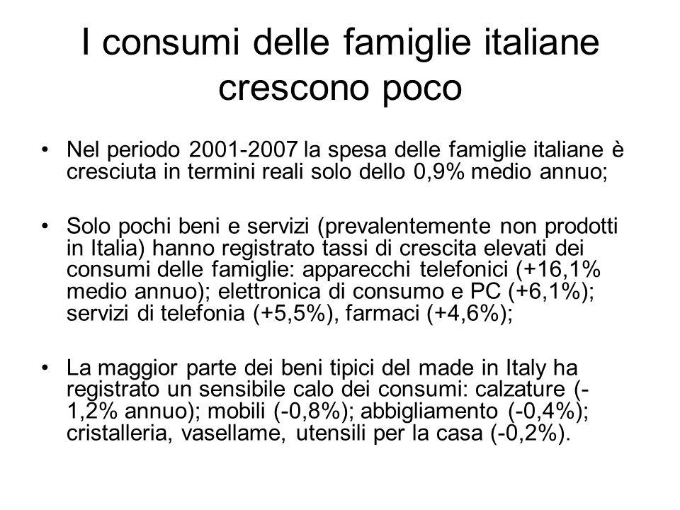 I consumi delle famiglie italiane crescono poco Nel periodo 2001-2007 la spesa delle famiglie italiane è cresciuta in termini reali solo dello 0,9% me
