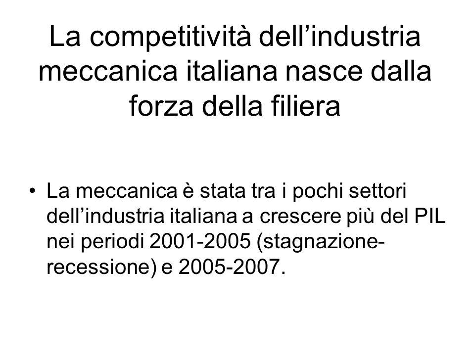La competitività dellindustria meccanica italiana nasce dalla forza della filiera La meccanica è stata tra i pochi settori dellindustria italiana a cr
