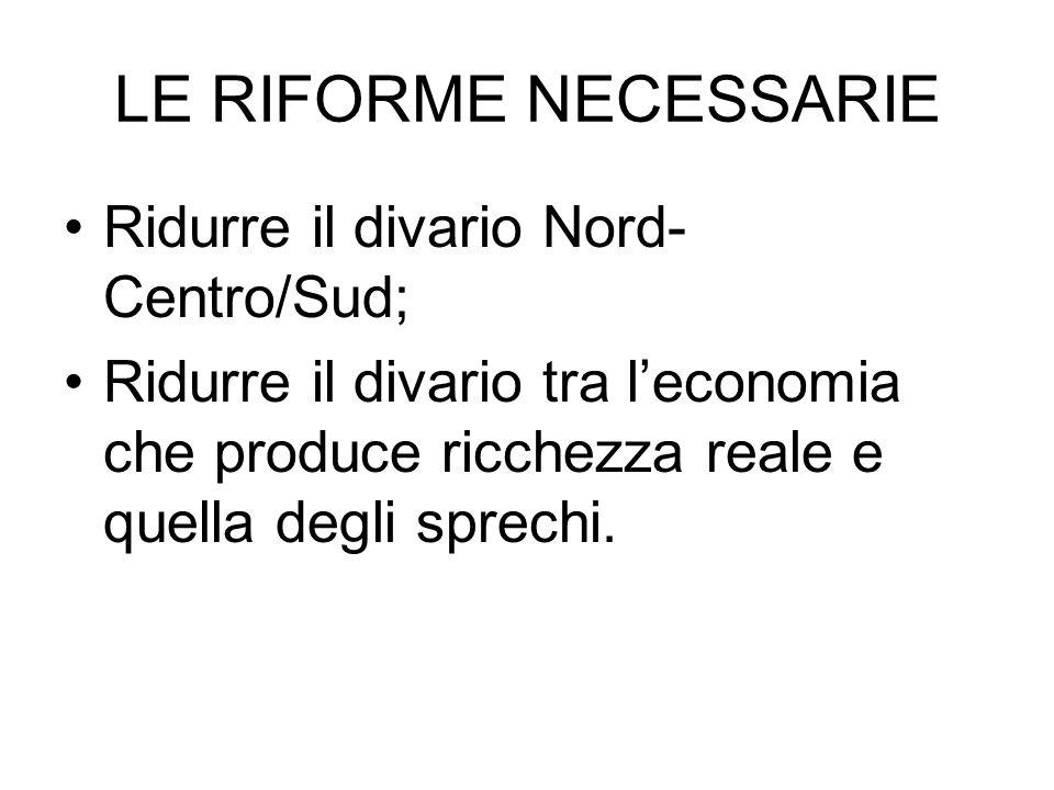 LE RIFORME NECESSARIE Ridurre il divario Nord- Centro/Sud; Ridurre il divario tra leconomia che produce ricchezza reale e quella degli sprechi.