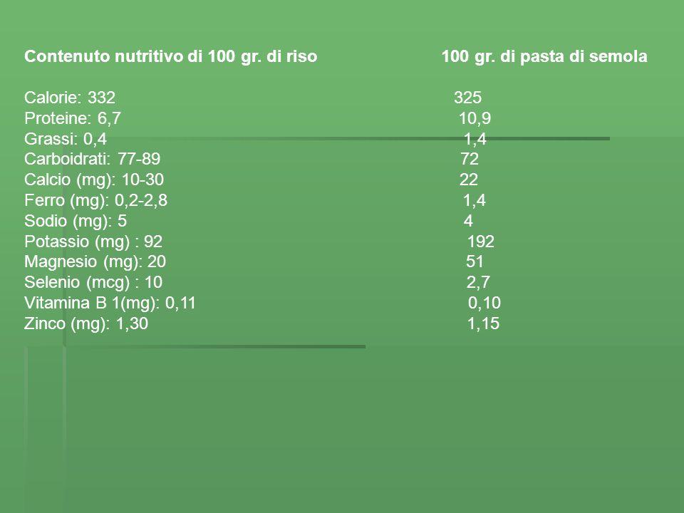 Contenuto nutritivo di 100 gr.di riso 100 gr.