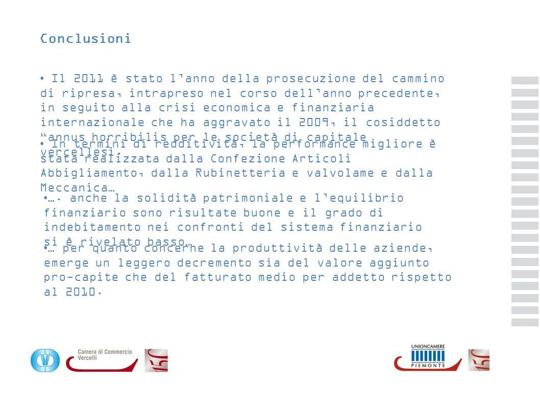 Conclusioni Il 2011 è stato lanno della prosecuzione del cammino di ripresa, intrapreso nel corso dellanno precedente, in seguito alla crisi economica