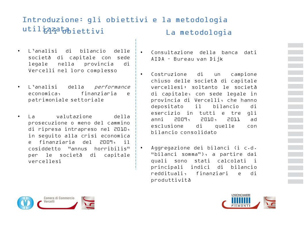 Introduzione: gli obiettivi e la metodologia utilizzata Gli obiettivi Lanalisi di bilancio delle società di capitale con sede legale nella provincia d