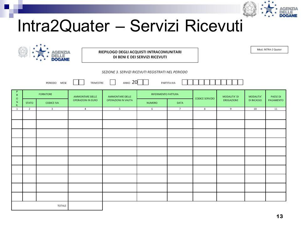 13 Intra2Quater – Servizi Ricevuti