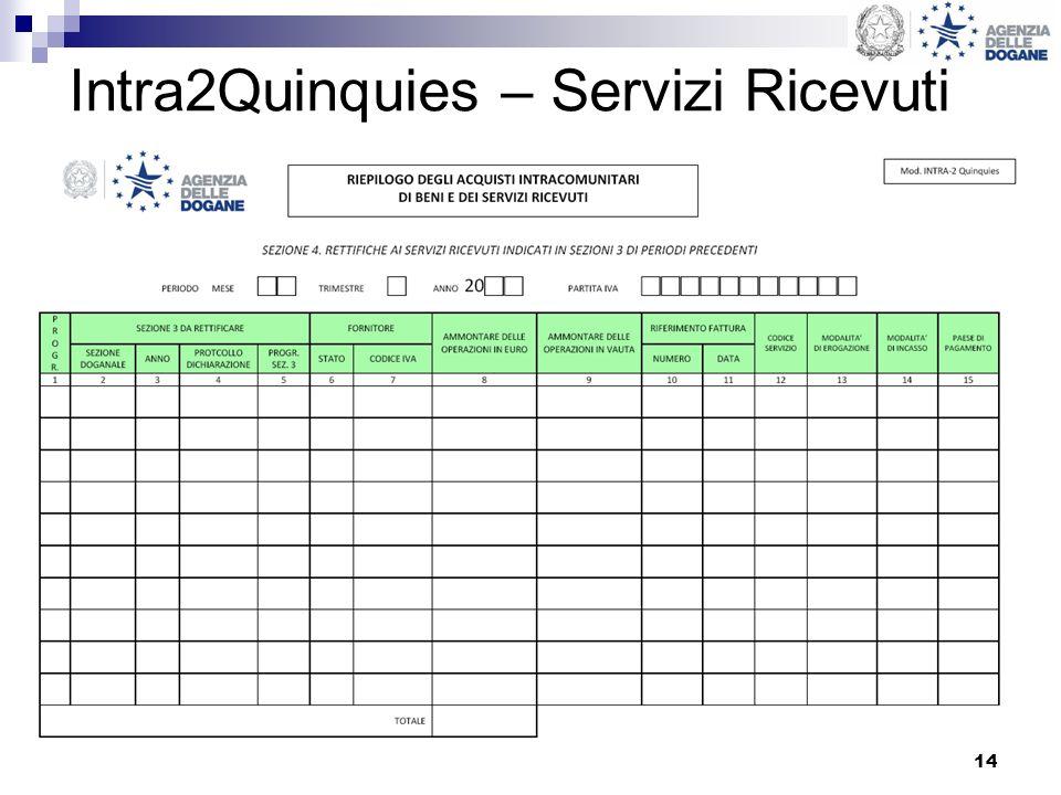 14 Intra2Quinquies – Servizi Ricevuti