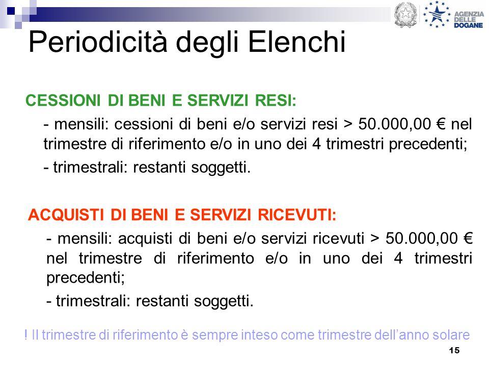 15 Periodicità degli Elenchi CESSIONI DI BENI E SERVIZI RESI: - mensili: cessioni di beni e/o servizi resi > 50.000,00 nel trimestre di riferimento e/