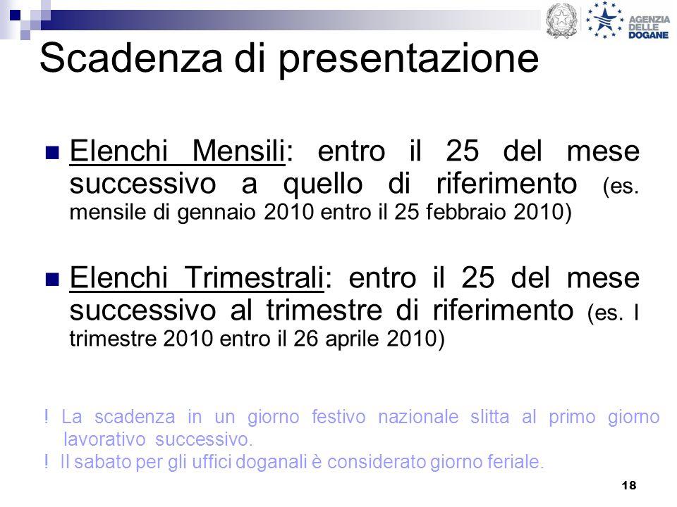 18 Scadenza di presentazione Elenchi Mensili: entro il 25 del mese successivo a quello di riferimento (es.