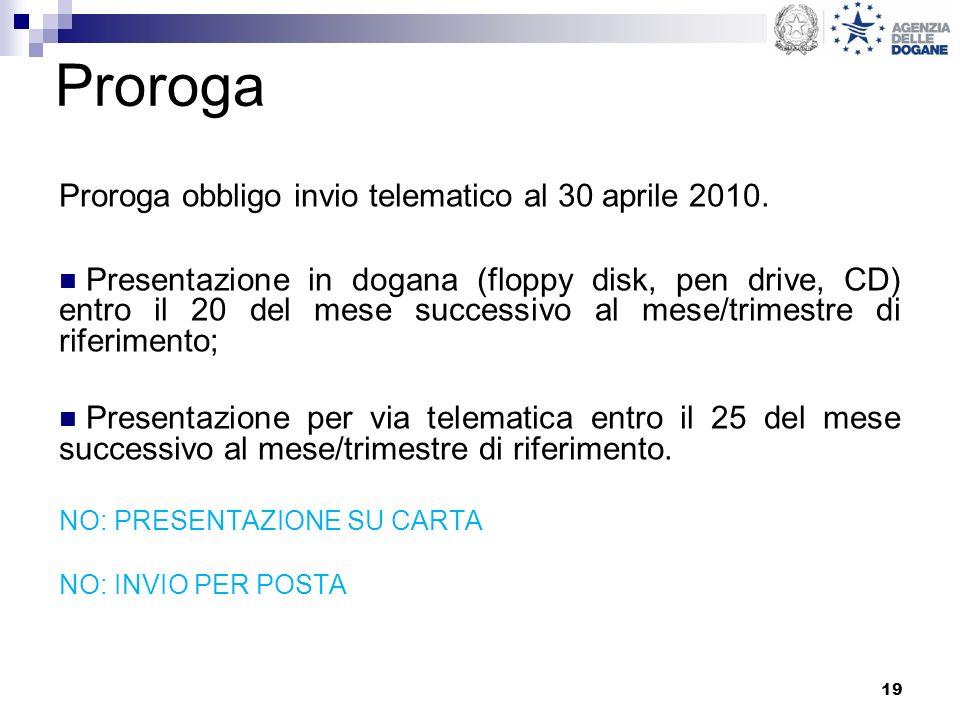 19 Proroga Proroga obbligo invio telematico al 30 aprile 2010. Presentazione in dogana (floppy disk, pen drive, CD) entro il 20 del mese successivo al