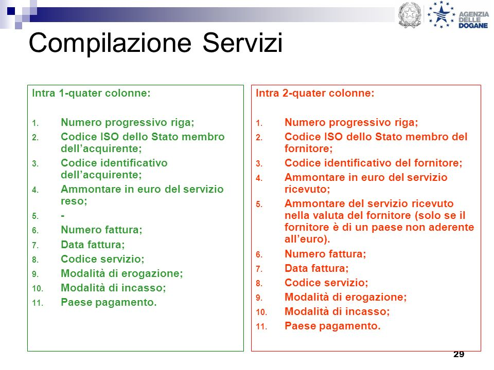 29 Compilazione Servizi Intra 1-quater colonne: 1. Numero progressivo riga; 2. Codice ISO dello Stato membro dellacquirente; 3. Codice identificativo