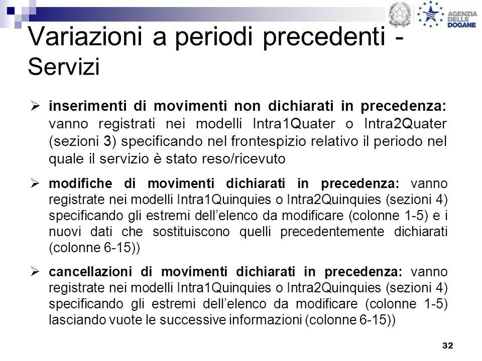 32 Variazioni a periodi precedenti - Servizi inserimenti di movimenti non dichiarati in precedenza: vanno registrati nei modelli Intra1Quater o Intra2