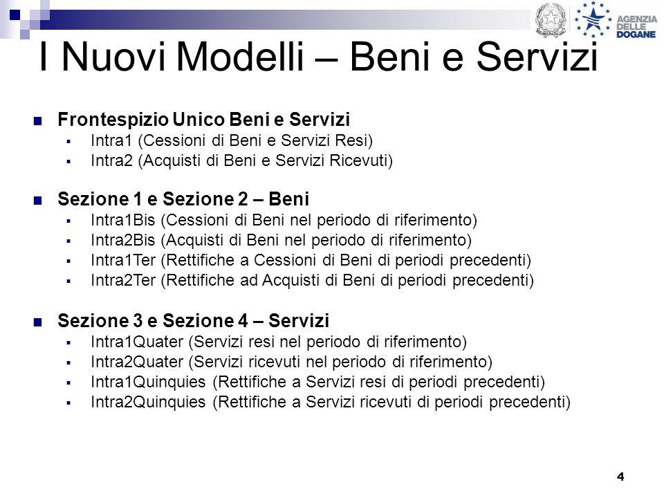4 I Nuovi Modelli – Beni e Servizi Frontespizio Unico Beni e Servizi Intra1 (Cessioni di Beni e Servizi Resi) Intra2 (Acquisti di Beni e Servizi Ricevuti) Sezione 1 e Sezione 2 – Beni Intra1Bis (Cessioni di Beni nel periodo di riferimento) Intra2Bis (Acquisti di Beni nel periodo di riferimento) Intra1Ter (Rettifiche a Cessioni di Beni di periodi precedenti) Intra2Ter (Rettifiche ad Acquisti di Beni di periodi precedenti) Sezione 3 e Sezione 4 – Servizi Intra1Quater (Servizi resi nel periodo di riferimento) Intra2Quater (Servizi ricevuti nel periodo di riferimento) Intra1Quinquies (Rettifiche a Servizi resi di periodi precedenti) Intra2Quinquies (Rettifiche a Servizi ricevuti di periodi precedenti)