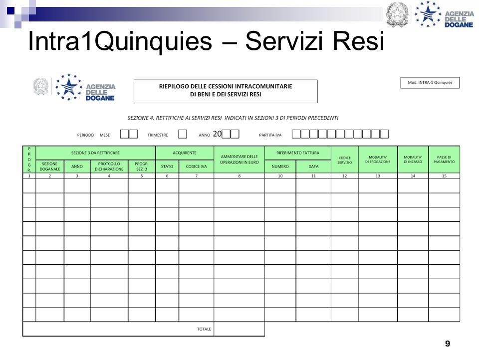 20 Elenco date scadenza di presentazione Le date di scadenza per la presentazione degli elenchi Intrastat sono riportate nel sito www.agenziadogane.gov.it nella sezione Calendario del Contribuente.