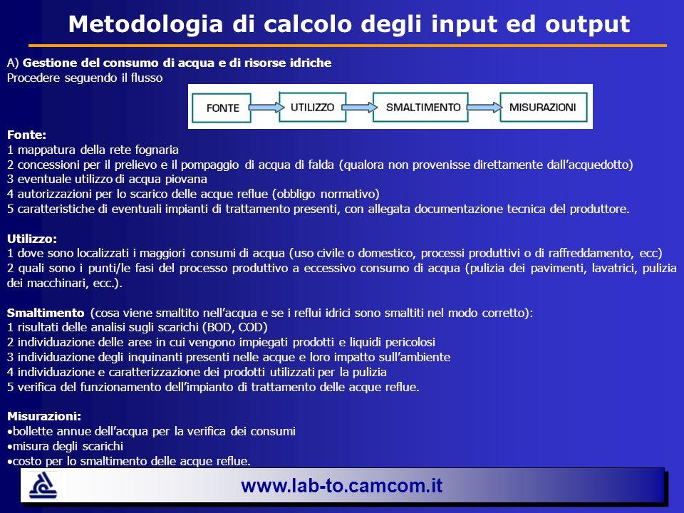 www.lab-to.camcom.it Metodologia di calcolo degli input ed output A) Gestione del consumo di acqua e di risorse idriche Procedere seguendo il flusso F