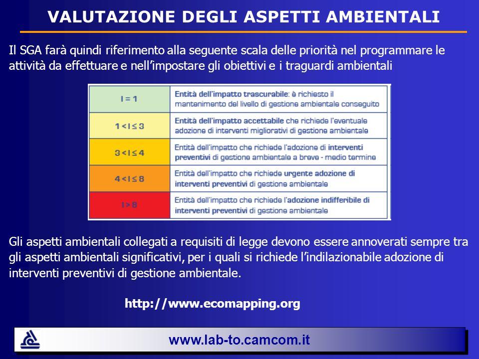 www.lab-to.camcom.it VALUTAZIONE DEGLI ASPETTI AMBIENTALI Il SGA farà quindi riferimento alla seguente scala delle priorità nel programmare le attivit