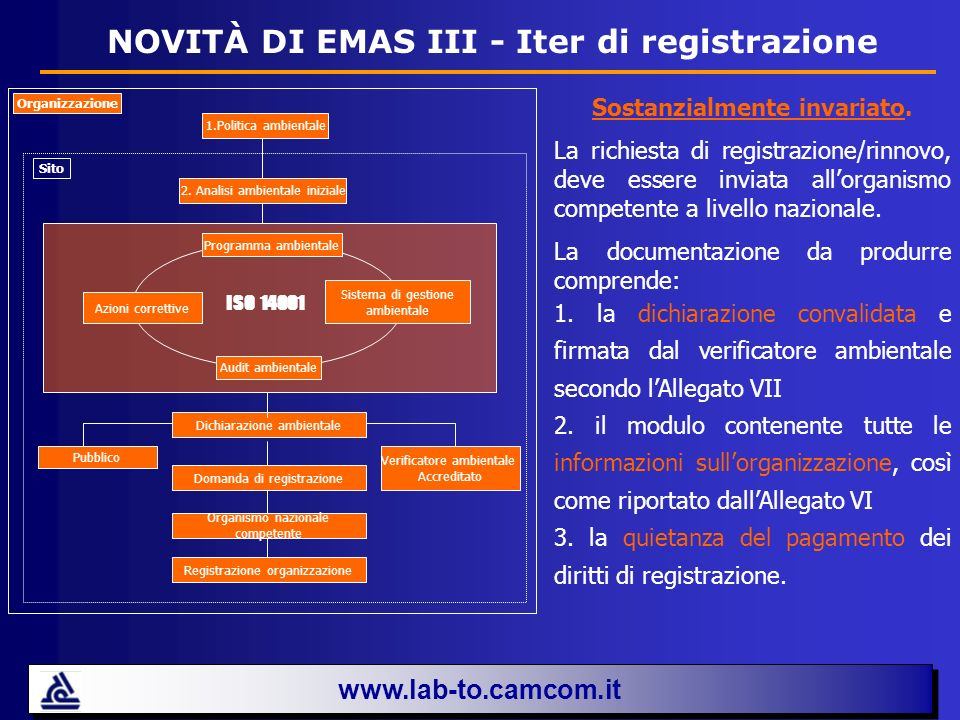 www.lab-to.camcom.it NOVITÀ DI EMAS III - Iter di registrazione Audit ambientale Sistema di gestione ambientale Programma ambientale Azioni correttive