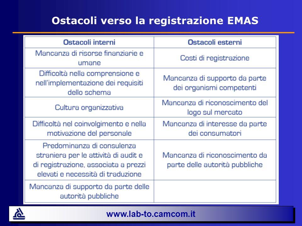 Aumento significativo del numero delle organizzazioni registrate (obiettivo di 23.000 in 5 anni) : Rafforzando i principi di eccellenza dello strumento Facilitando ladesione allo schema EMAS III: obiettivi generali www.lab-to.camcom.it