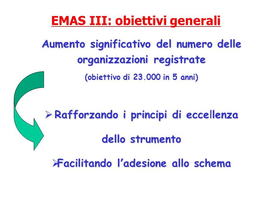 Aumento significativo del numero delle organizzazioni registrate (obiettivo di 23.000 in 5 anni) Rafforzando i principi di eccellenza Rafforzando i principi di eccellenza dello strumento Facilitando ladesione allo schema Facilitando ladesione allo schema EMAS III: obiettivi generali