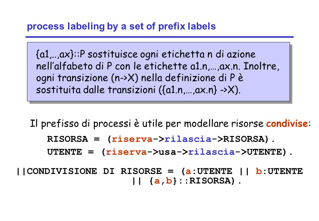 Concurrency: concurrent execution14 ©Magee/Kramer process labeling by a set of prefix labels {a1,..,ax}::P sostituisce ogni etichetta n di azione nell