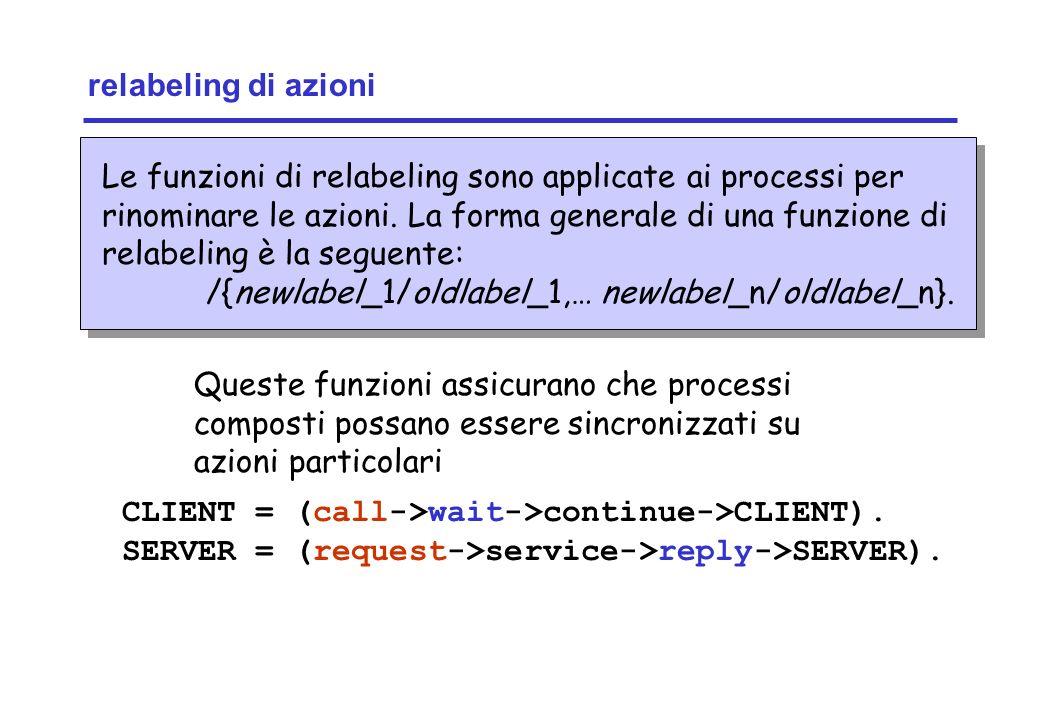 Concurrency: concurrent execution17 ©Magee/Kramer relabeling di azioni Queste funzioni assicurano che processi composti possano essere sincronizzati s