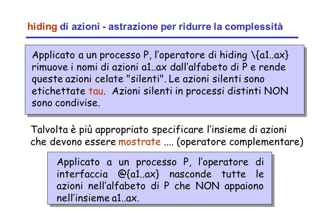 Concurrency: concurrent execution21 ©Magee/Kramer hiding di azioni - astrazione per ridurre la complessità Applicato a un processo P, loperatore di hiding \{a1..ax} rimuove i nomi di azioni a1..ax dallalfabeto di P e rende queste azioni celate silenti .