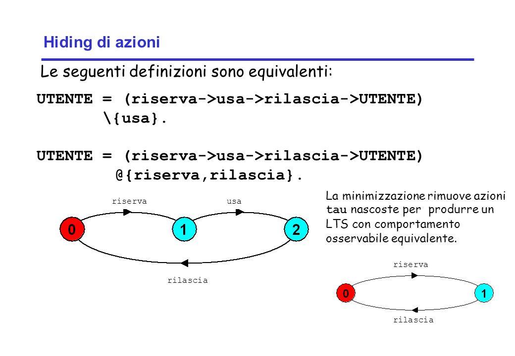 Concurrency: concurrent execution22 ©Magee/Kramer Hiding di azioni UTENTE = (riserva->usa->rilascia->UTENTE) \{usa}. UTENTE = (riserva->usa->rilascia-
